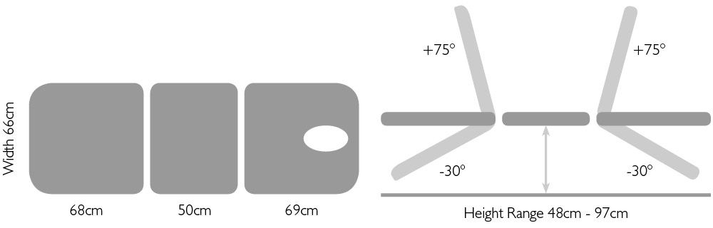 Titan Med ultra 3 section dimensions